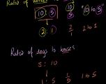 比例分数的最简形式