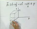 笛卡尔坐标和极坐标系