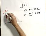 不同时间以不同速度抛弃两件物体,它们会否碰撞?